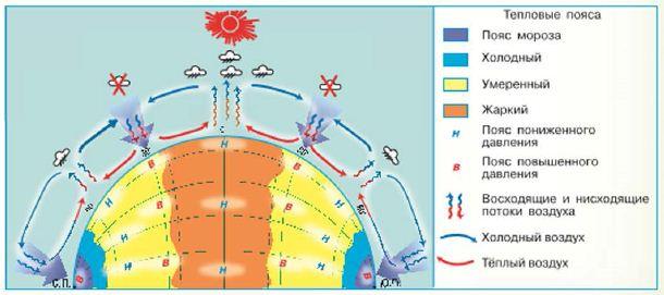 Доклад о атмосферном давлении 968