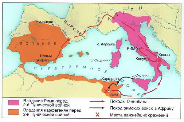 Реферат вторая война рима с карфагеном 6452