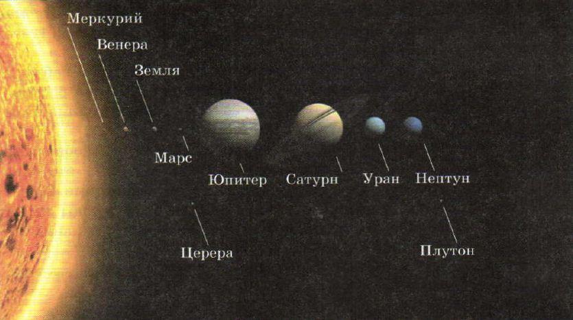 Реферат на тему астрономия по физике 1970